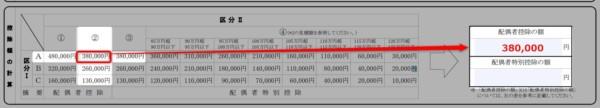 平成30年分配偶者控除 年末調整9