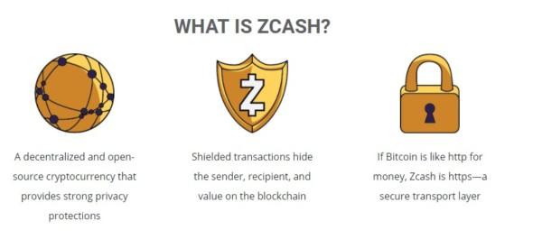 仮想通貨 ZEC3
