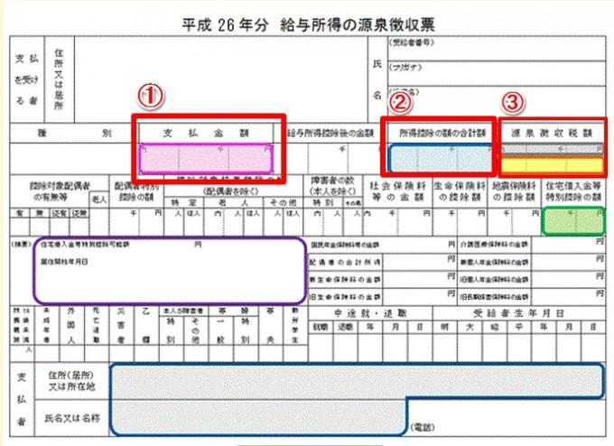 150111確定申告9-2 源泉徴収票