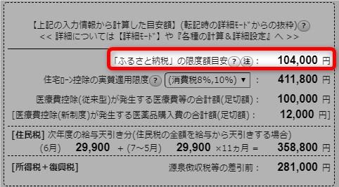 ふるさと納税 副業 副収入 上限額6  不動産収入 所得