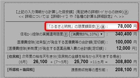 ふるさと納税 副業 副収入 上限額2