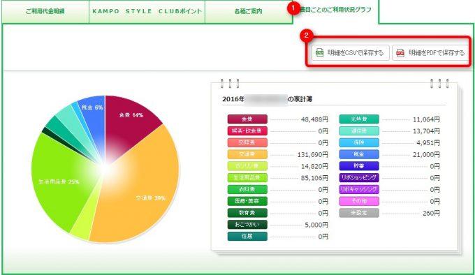 ジャックスカード4円グラフ