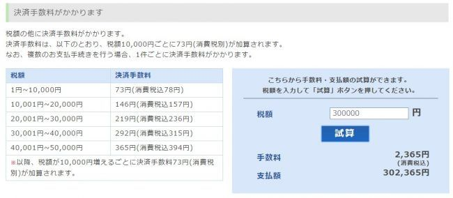 東京都税 住民税 税金