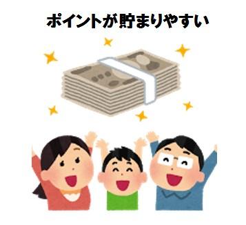 クレジットカード、家族カード