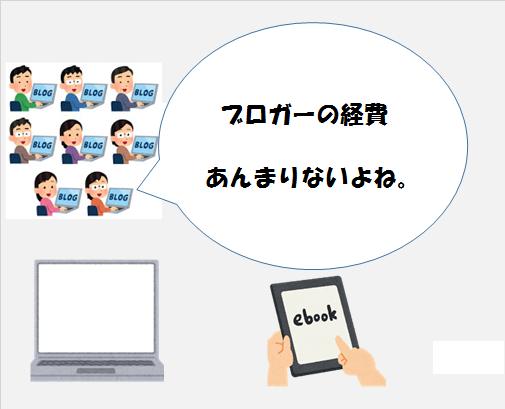 ブログ経費