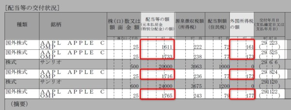 確定申告 総合課税 外国税額控除7