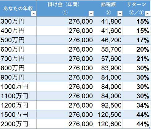 年金 DC iDeCo(イデコ)3-min
