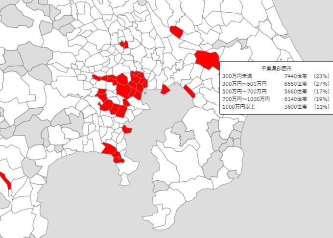 統計 総務省 住宅土地統計調査3