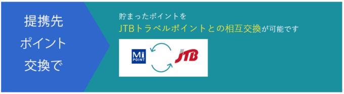 エムアイカード6 JTB-min