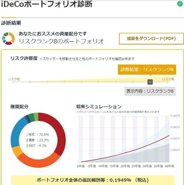 iDeCo(イデコ) マネックス証券 201710