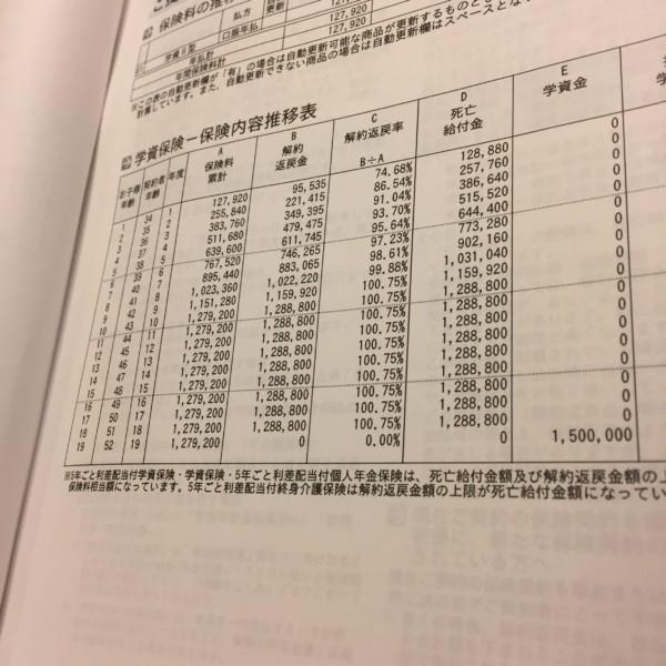 学資保険IMG_6866-min