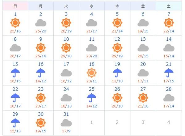 2017年10月天気カレンダー