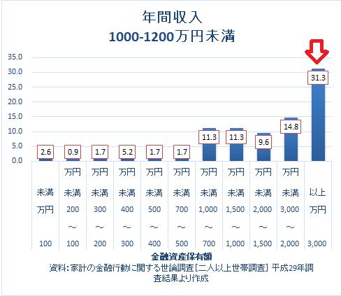 2017家計の金融行動に関する世論調査