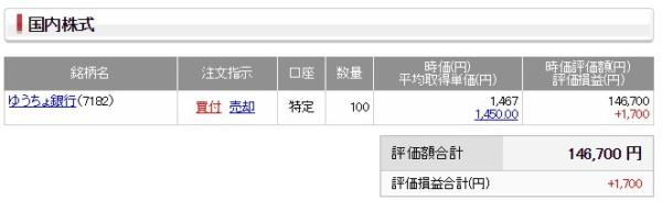 日本 郵政 株 どうなる