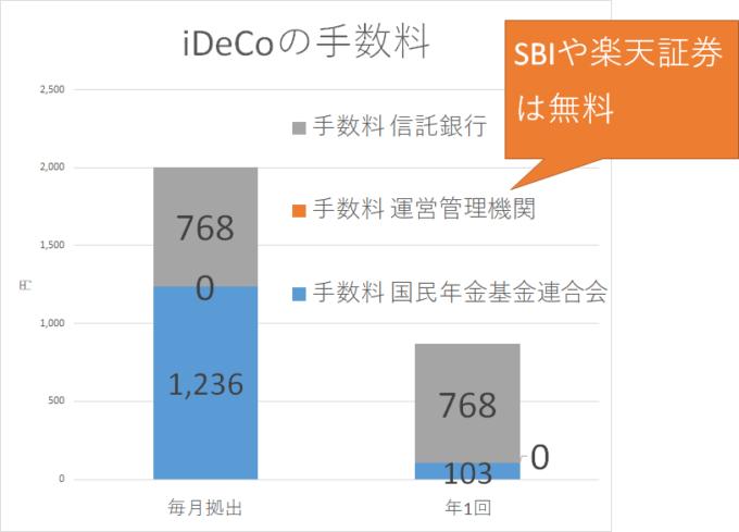 iDeCo NISA5