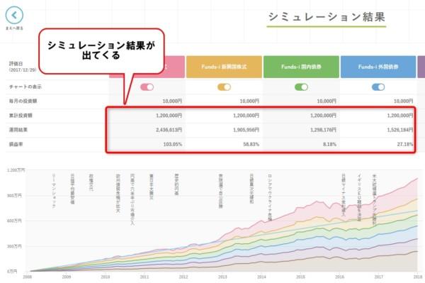 _積立投信 長期投資 シミュレーションツール8