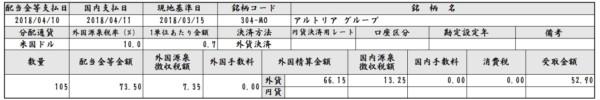 配当金 アルトリアグループ 2018-04-16_22h13_38