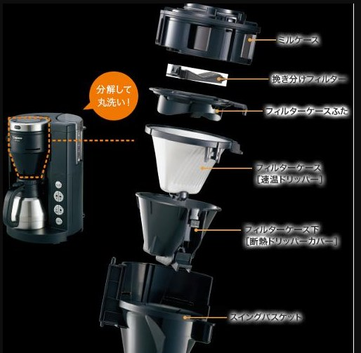 ふるさと納税 コーヒーメーカー8