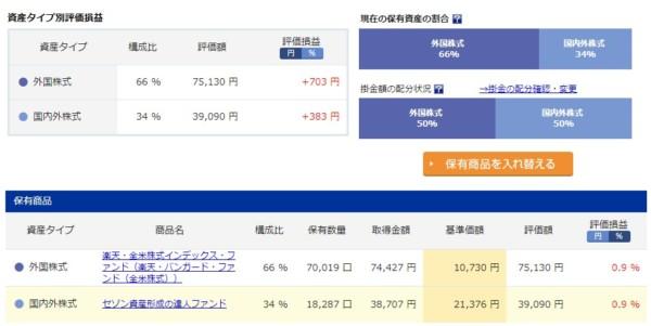 楽天証券iDeCo 管理画面