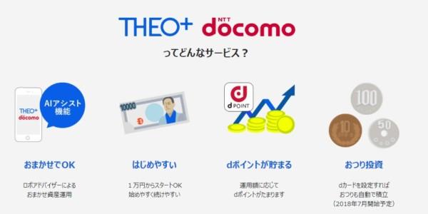 dカード dポイント投資 テオ