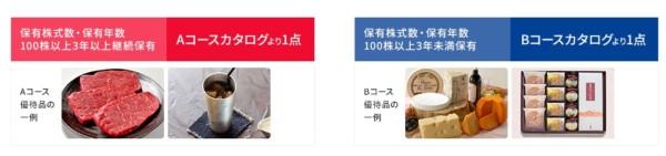 オリックス 株主優待2