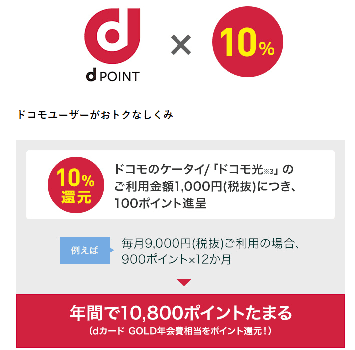 dカード Gold 10%還元