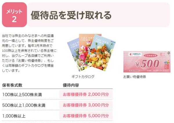 株主優待 ココカラファイン2