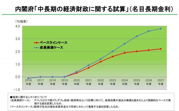 変動金利 住宅ローン 住宅金融支援機構2 2018.6 政府ベース金利