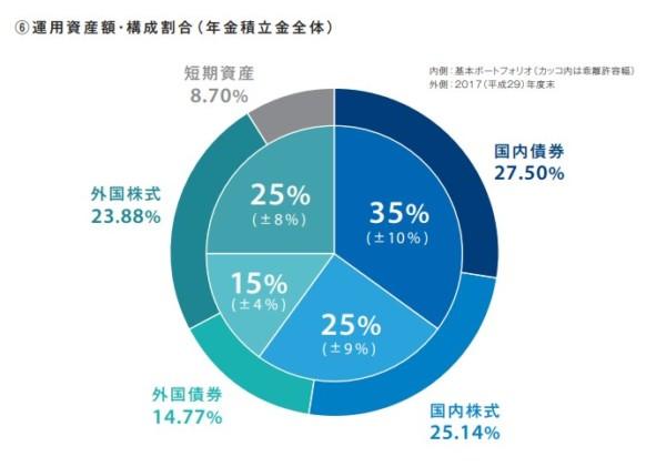 GPIF 平成29年度 業務概況書