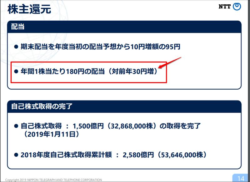 資料)NTT 2018年度第3四半期決算説明資料