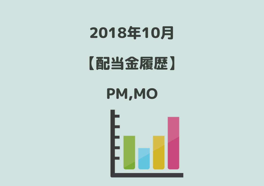 2018年10月配当金