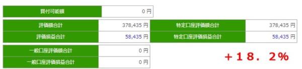 セゾン投信運用利回り20181004