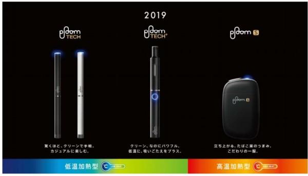 (資料)日本たばこ産業 2018年第3四半期決算資料より