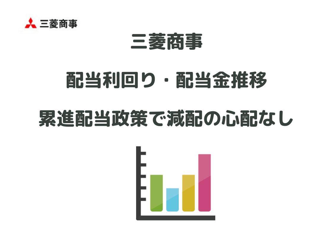 三菱 株価