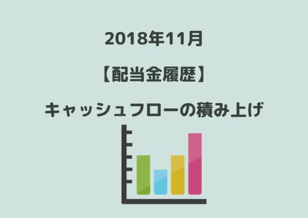 2018年11月配当金