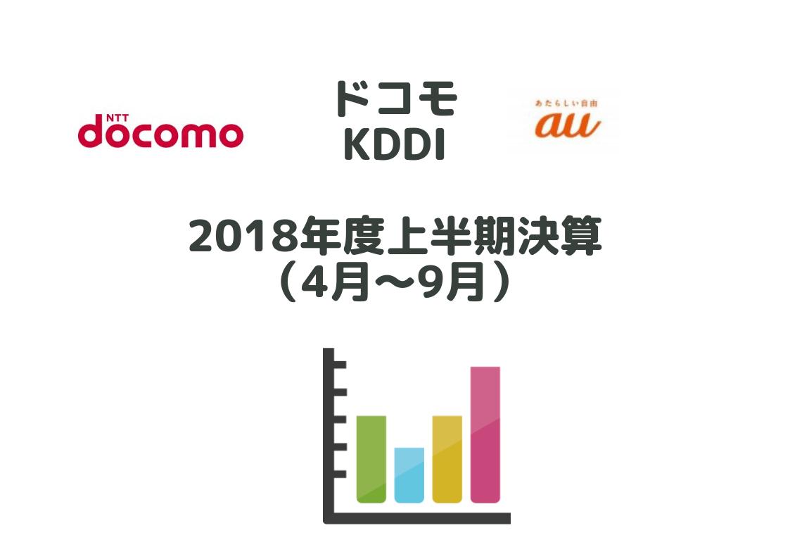 ドコモ au KDDI 2018年度上半期決算