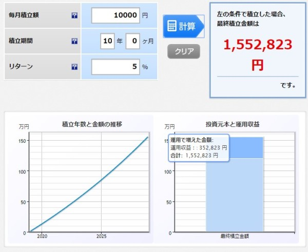 楽天証券 月1万円 10年積立 利回り5%