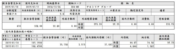 2019年1月配当金履歴 アルトリア・グループ(MO)