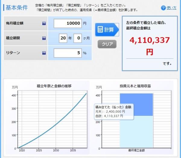 楽天証券 月1万円 20年積立 利回り5%