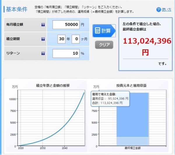 楽天証券 シミュレーション 1億円