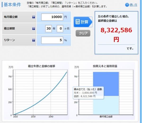 楽天証券 月1万円 30年積立 利回り5%