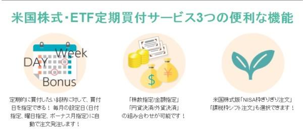 SBI証券 ETF積立投資