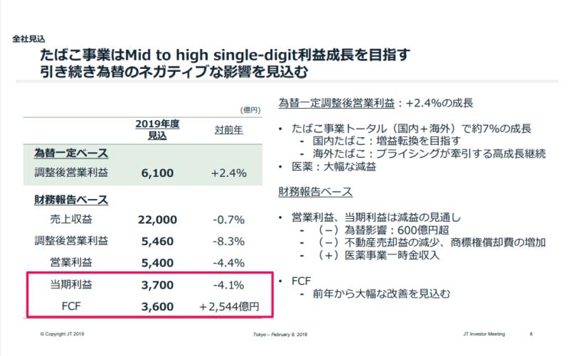 資料)日本たばこ産業 JT 2018年決算説明資料
