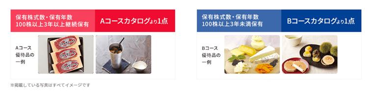 出典)オリックス 株主優待 同社ホームページより