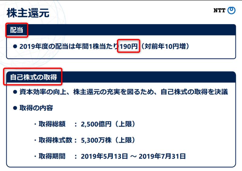 NTT2019年3月期決算説明資料 株主還元