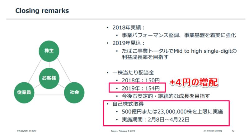 資料)日本たばこ産業 JT 2018年決算説明資料 株主還元