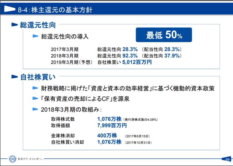 資料)レオパレス21平成31年3月期第3四半期プレゼンテーション資料 その3 株主還元