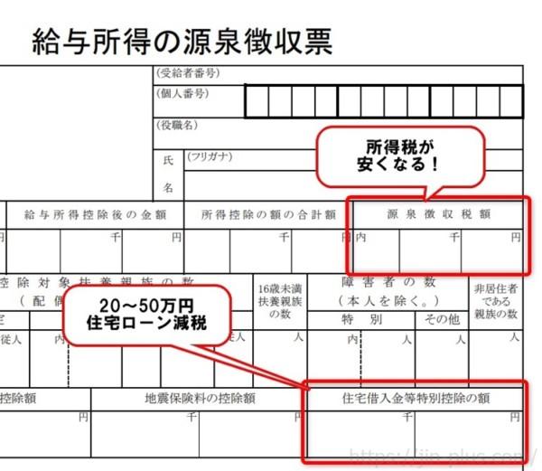 住宅ローン減税 源泉徴収票