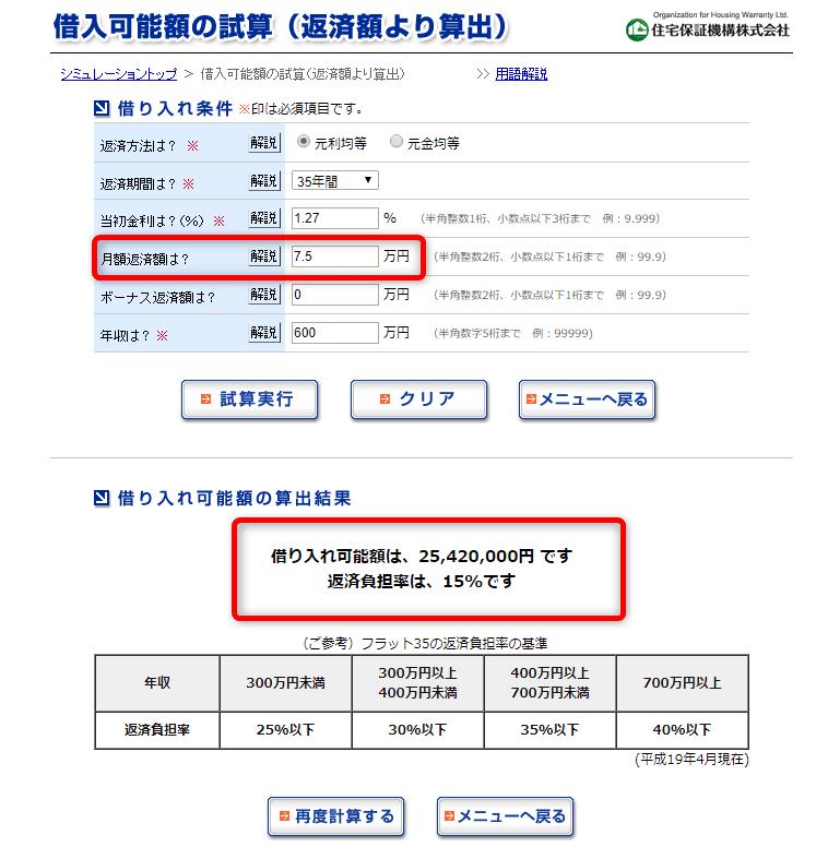 年収600万円 住宅ローン 返済額からシミュレーション