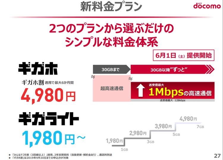 NTTドコモ 2019年3月期決算説明資料 新料金プラン
